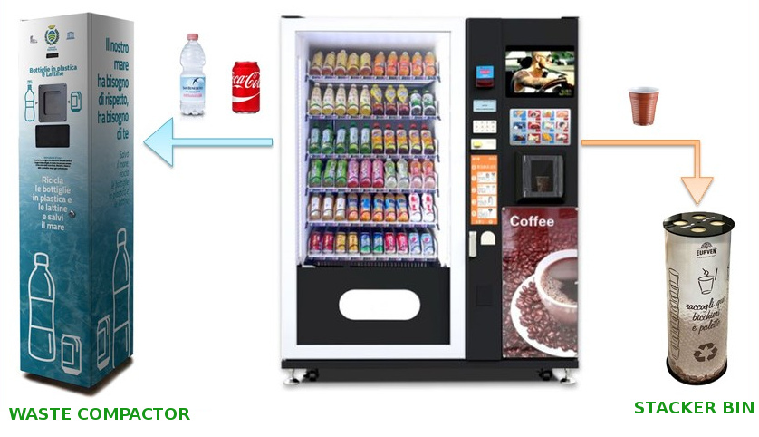 waste compactor for vending and ocs